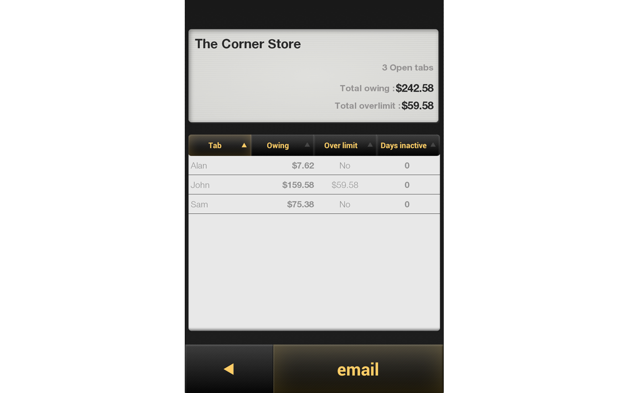 how to close commonwealth bank account from overseas